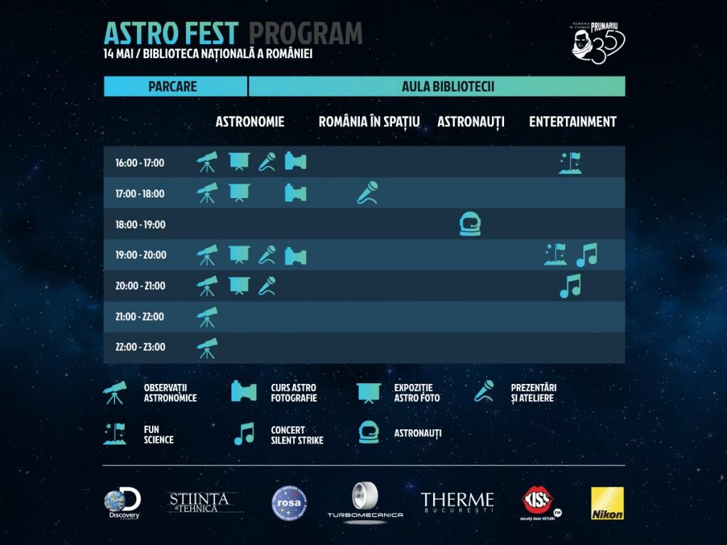 ASTRO FEST Program 14 Mai
