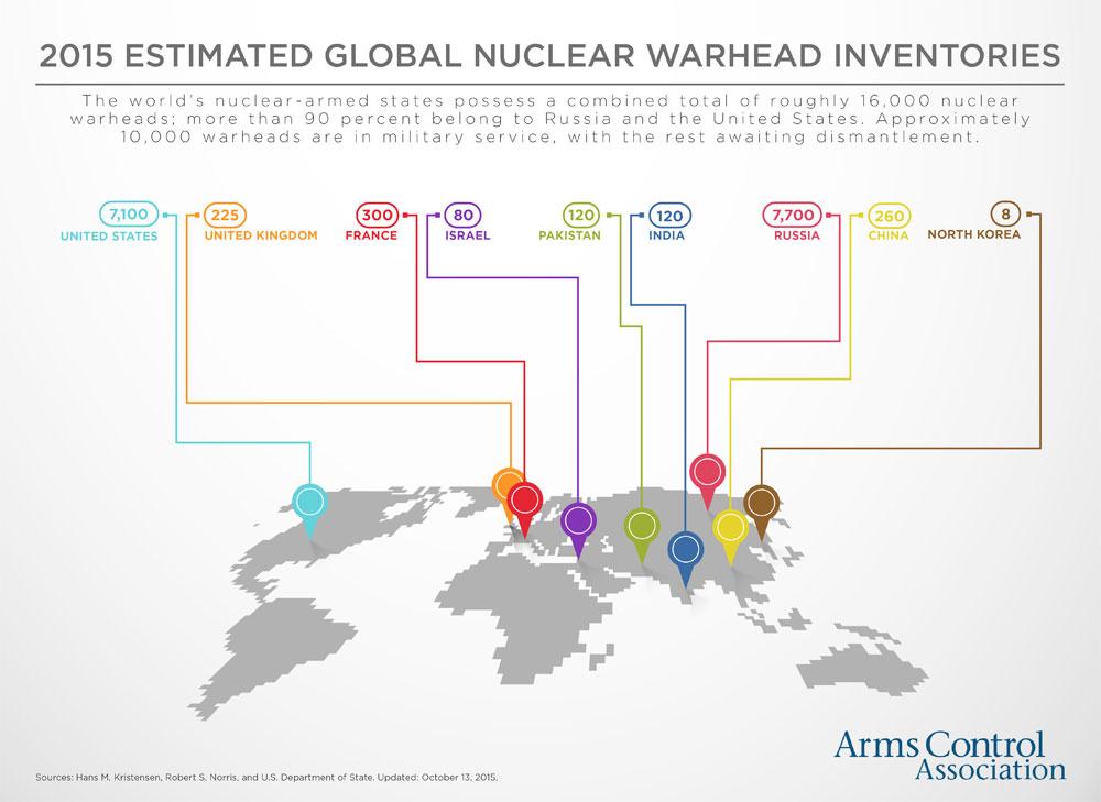 apocalipse-nucleare-evitate-stiinta-tehnica-1