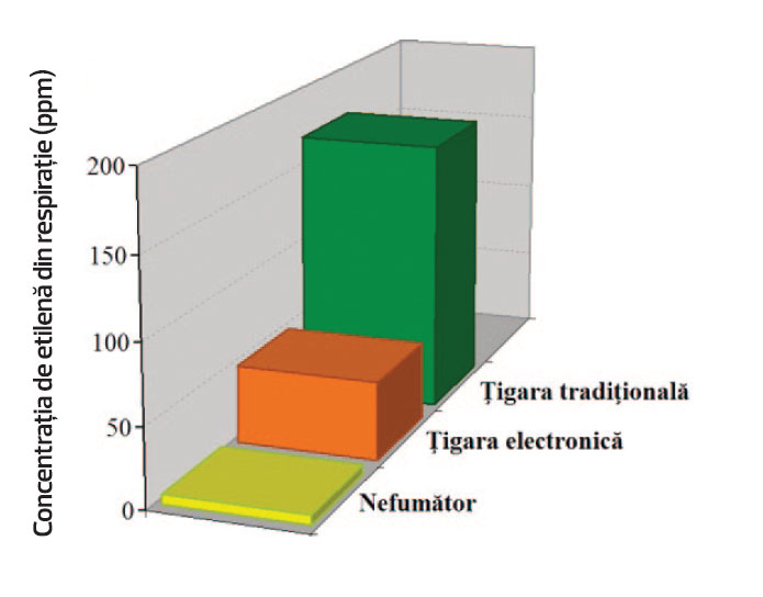 tigari-electronice---stiinta-tehnica-3