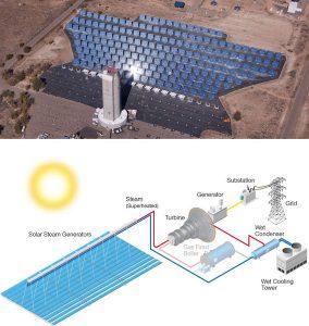 energie-solara-stiinta-tehnica-10