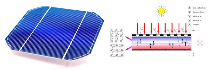 energie-solara-stiinta-tehnica-3