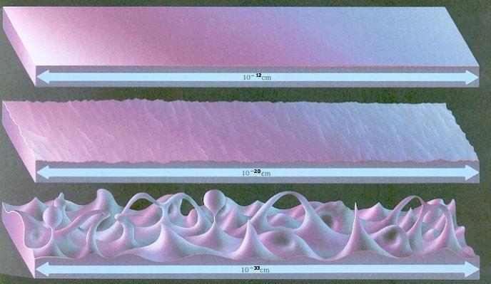 i01-16-quantumfoam