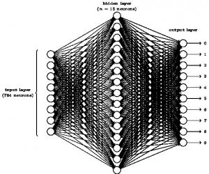 mintea-umana-inteligenta-artificiala-stiinta-tehnica-3