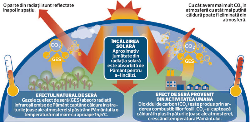decarbonizare-co2-stiinta-tehnica-4