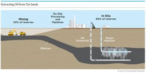 big-oil-petrol-stiinta-tehnica-8