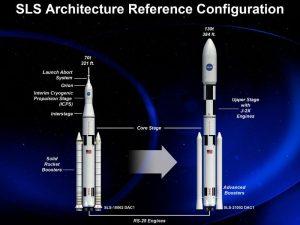 rachete-stiinta-tehnica-3