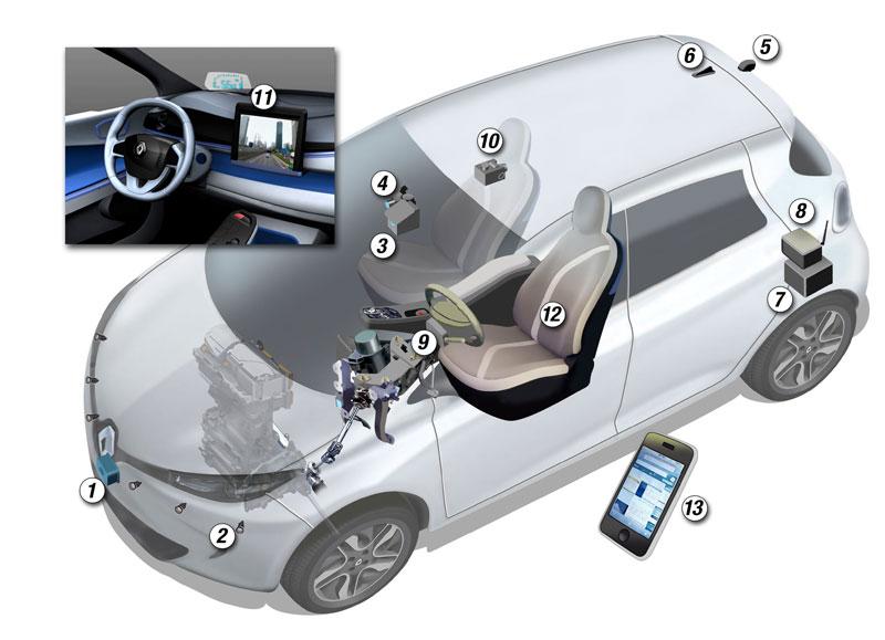 masini-autonome-stiinta-tehnica-6