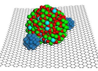 grafena-chimie-stiinta-tehnica-6