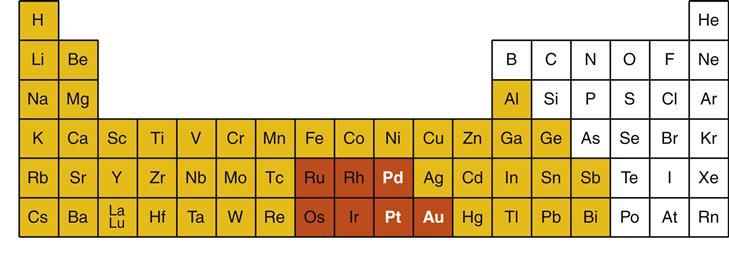 grafena-chimie-stiinta-tehnica-7
