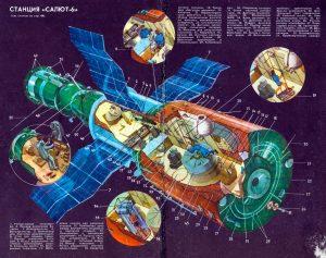 dumitru-prunariu-zbor-cosmos-stiinta-tehnica-13