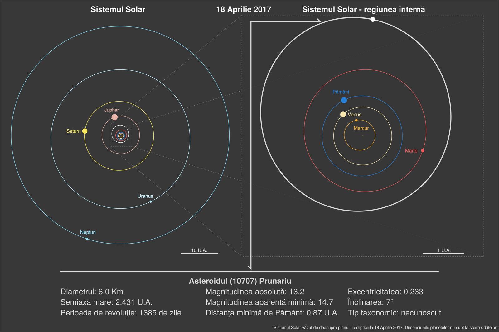 asteroid-prunariu-ioan-marius-stiinta-tehnica-1