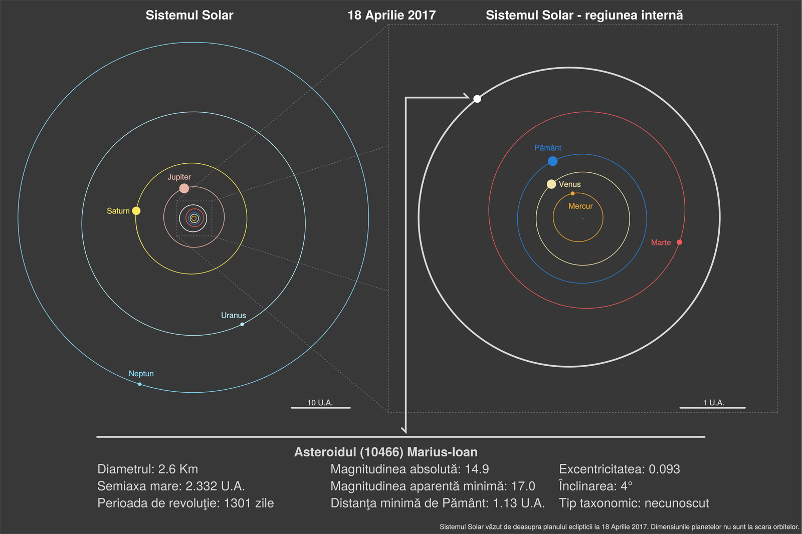 asteroid-prunariu-ioan-marius-stiinta-tehnica-2