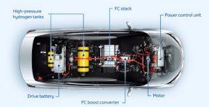 masini-electrice-fuel-cell-stiinta-tehnica-6