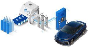 masini-electrice-fuel-cell-stiinta-tehnica-9
