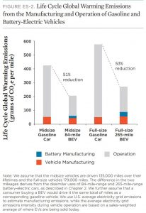 poluare-masini-baterii-litiu-ion-stiinta-tehnica-oraan-1