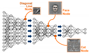 inteligenta-artificiala-google-stiinta-tehnica-4