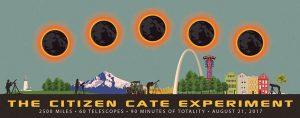 marea-expeditie-americana-eclipsa-stiinta-tehnica-2