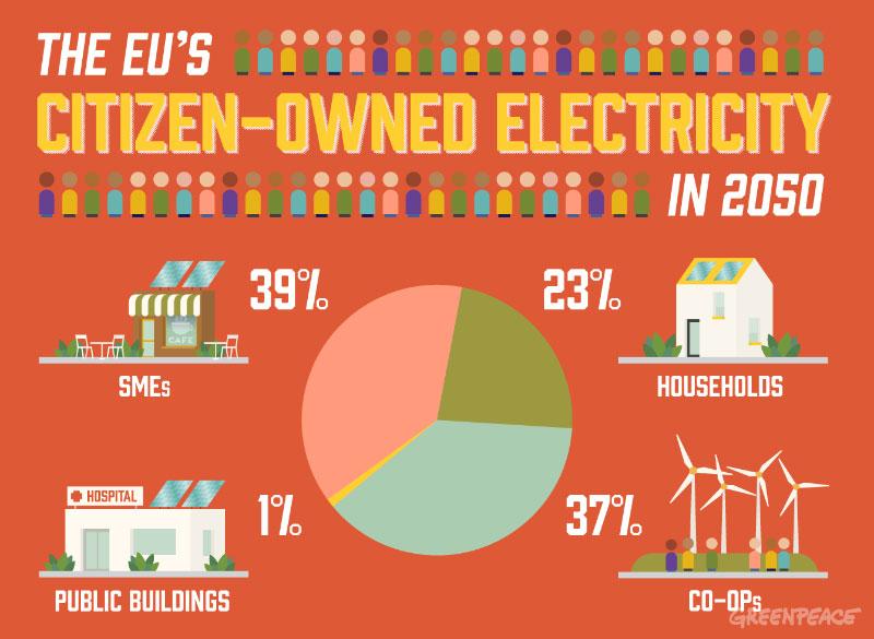 energy-citizens-stiinta-tehnica-2