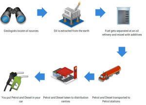 editorial-masini-electrice-poluare-stiinta-tehnica-4