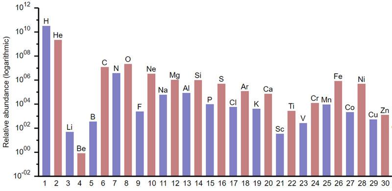 cometa-monoxid-carbon-stiinta-tehnica-2