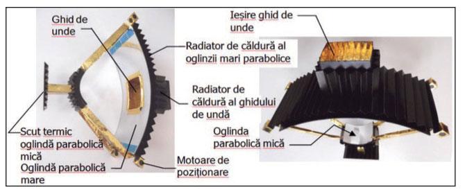 comoti-asteroizi-pamant-stiinta-tehnica-2