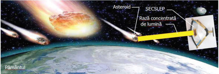 comoti-asteroizi-pamant-stiinta-tehnica-4