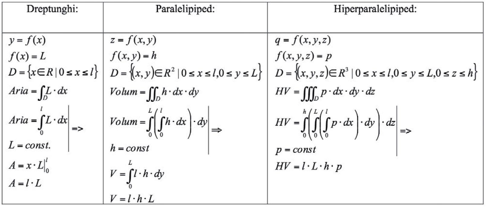 matematica-4-dimensiuni-stiinta-tehnica-10