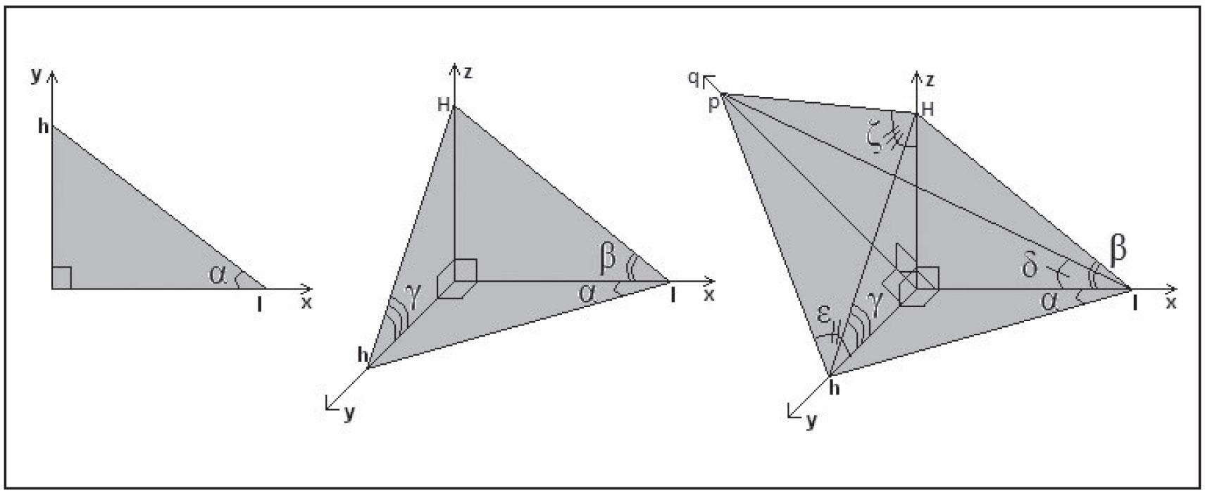 matematica-4-dimensiuni-stiinta-tehnica-11