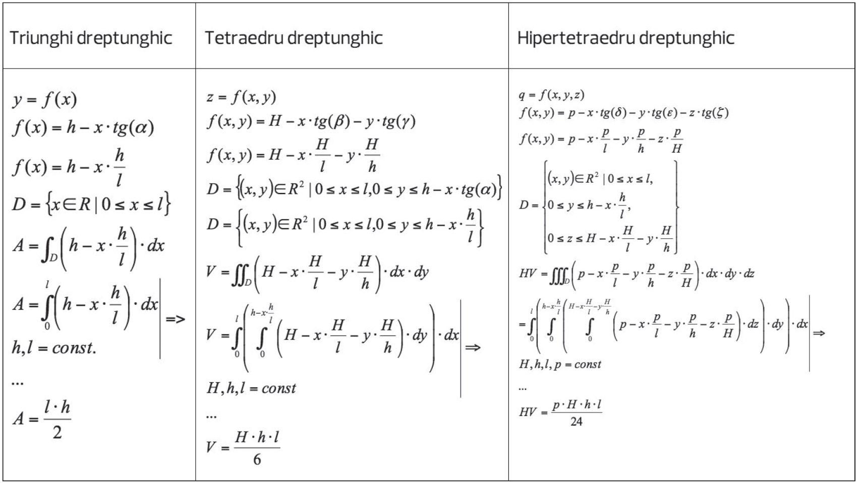 matematica-4-dimensiuni-stiinta-tehnica-13