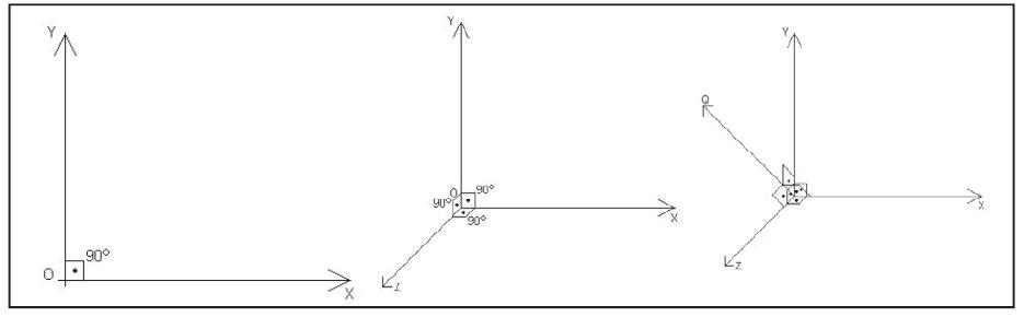 matematica-4-dimensiuni-stiinta-tehnica-7