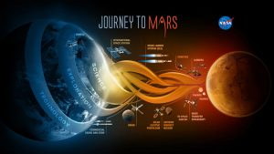 nasa-program-spatial-2020-stiinta-tehnica-13
