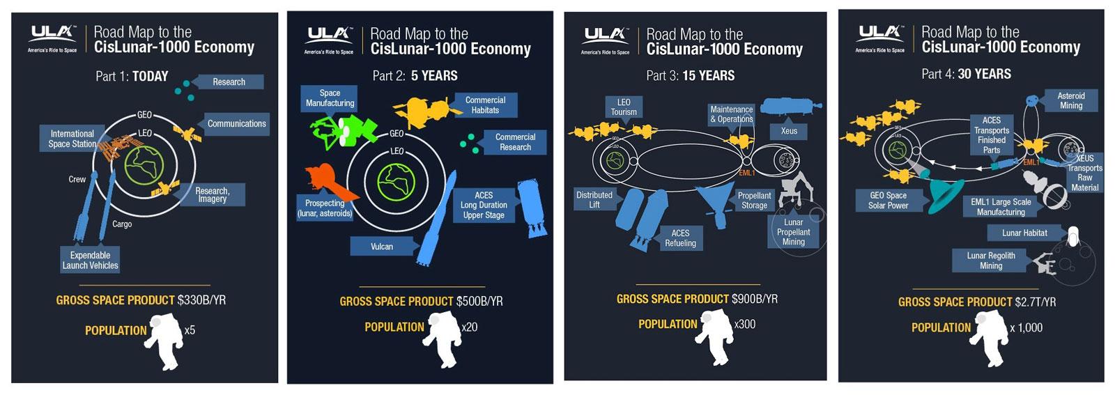 nasa-program-spatial-2020-stiinta-tehnica-4