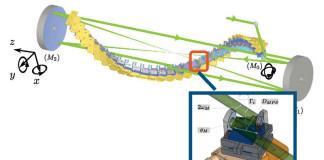 eli-np-ifin-hh-laser-magurele-materiale---stiinta-tehnica