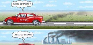 editorial-masini-electrice-poluare-stiinta-tehnica
