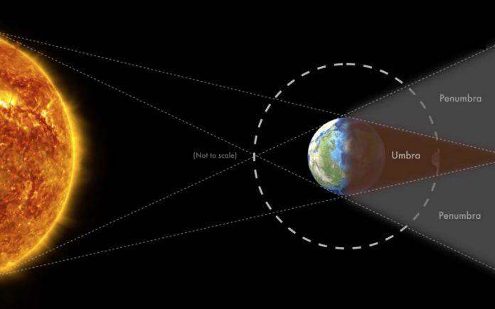 eclipsa-de-luna-2019-stiinta-tehnica-1
