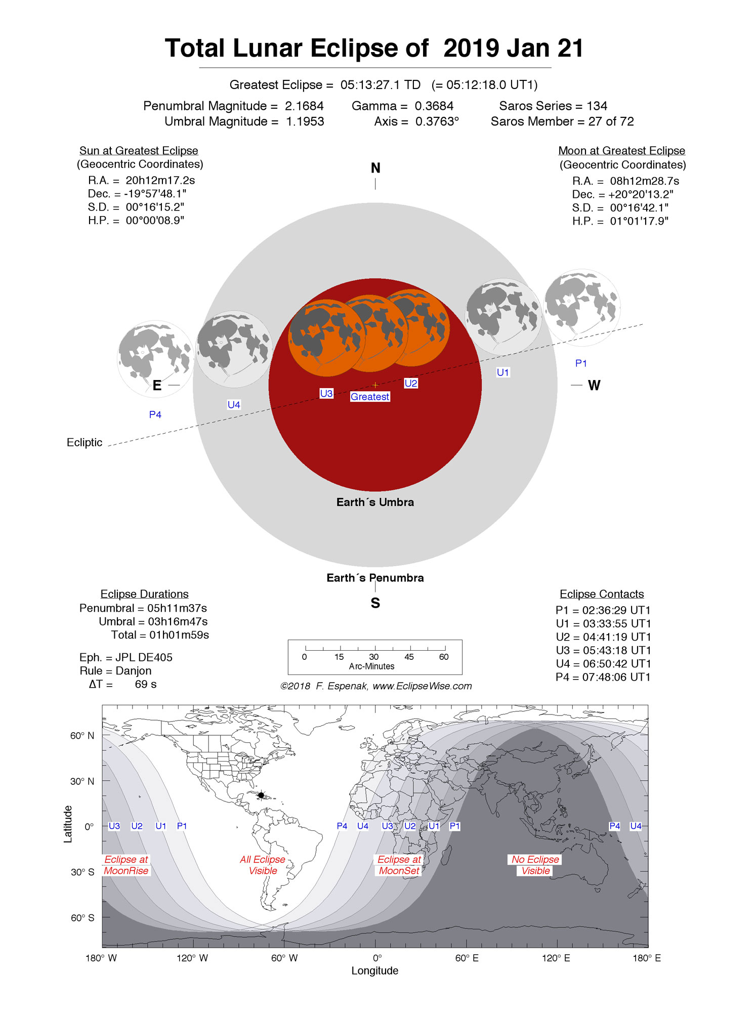eclipsa-de-luna-2019-stiinta-tehnica-3