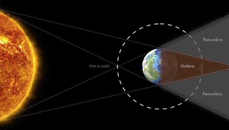 eclipsa-de-luna-2019-stiinta-tehnica-4
